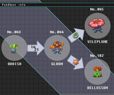 Pokémon of the Week - Bellossom