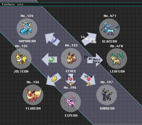 Pok mon of the week espeon - Pokemon platine evolution ...