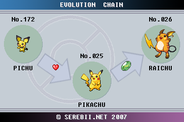 Pokémon Of The Week Raichu Pikachu Evolution Chart Pokemon Fire Red Emerald