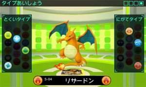 Charizard's type strengths &weaknesses